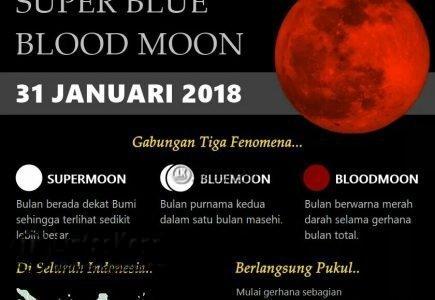 BMKG: Pulau Dompak Tempat Strategis Lihat Gerhana Bulan