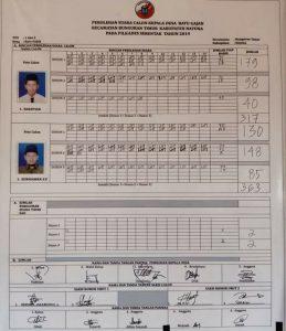 Hasil perhitungan suara di 3 TPS di Desa Batu Gajah.